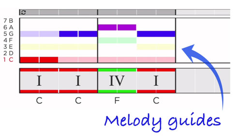 Hookpad melody stable scale degrees showing