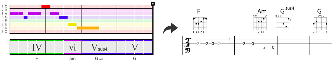 Export guitar tablature from Hookpad